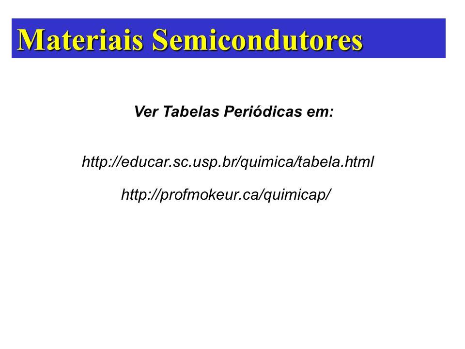 Materiais Semicondutores