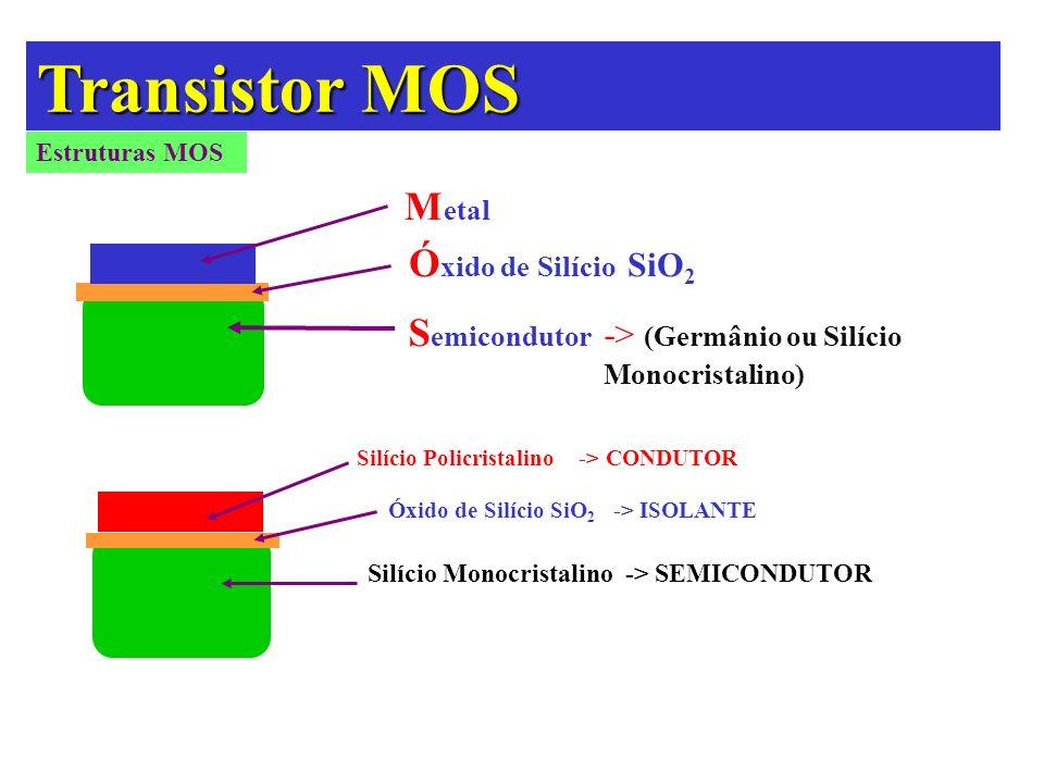 Transistor MOS Metal Óxido de Silício SiO2