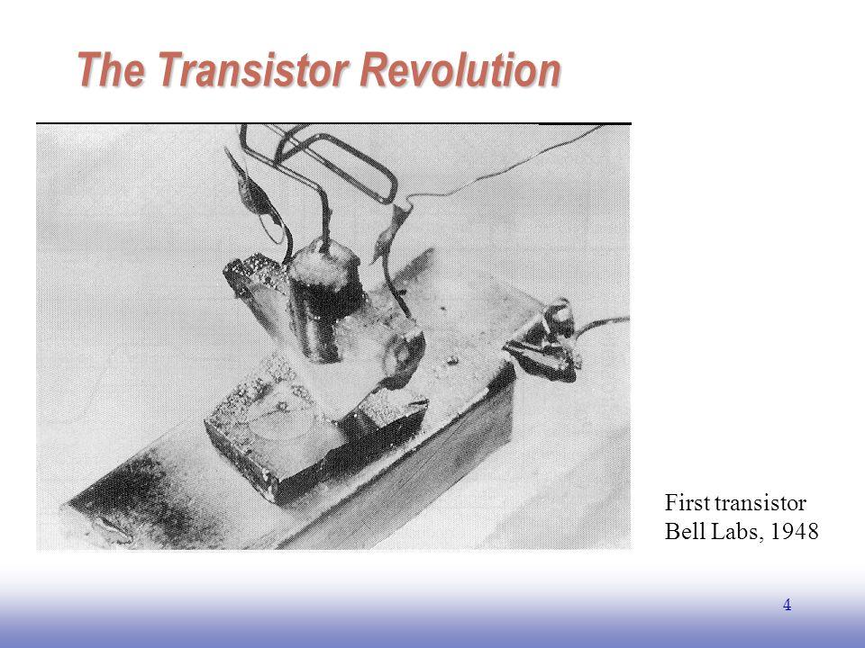 The Transistor Revolution