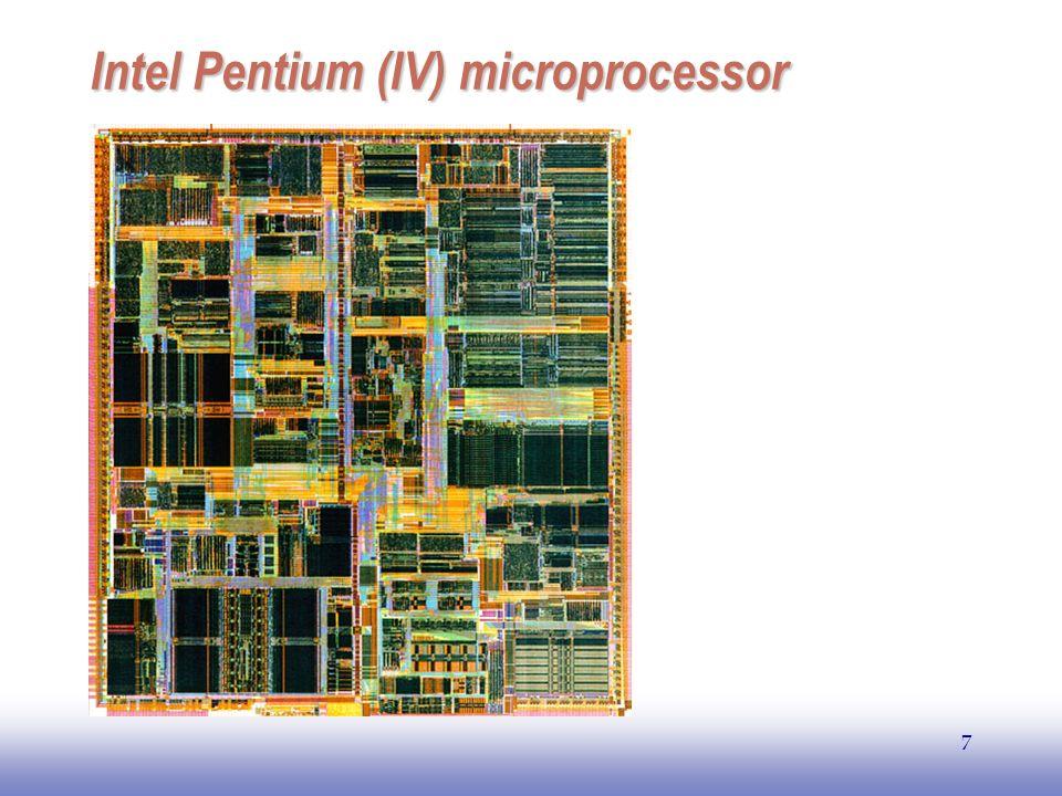 Intel Pentium (IV) microprocessor