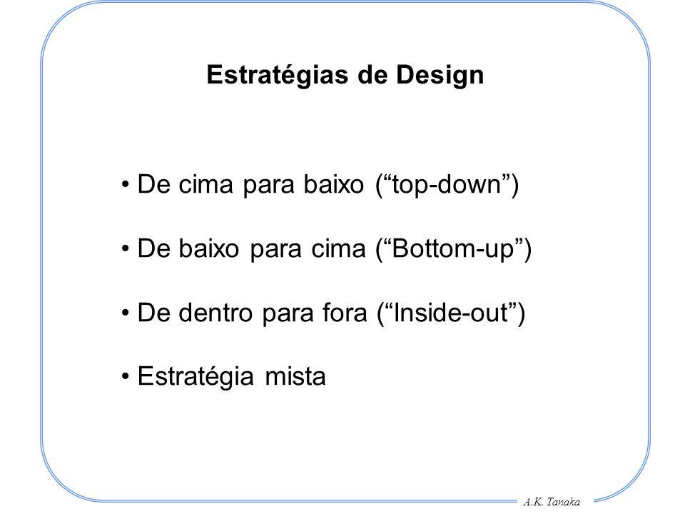 Estratégias de DesignDe cima para baixo ( top-down ) De baixo para cima ( Bottom-up ) De dentro para fora ( Inside-out )