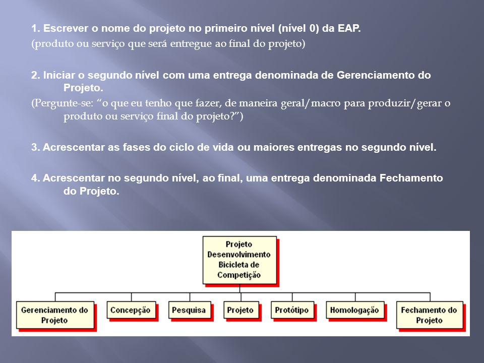 1. Escrever o nome do projeto no primeiro nível (nível 0) da EAP.