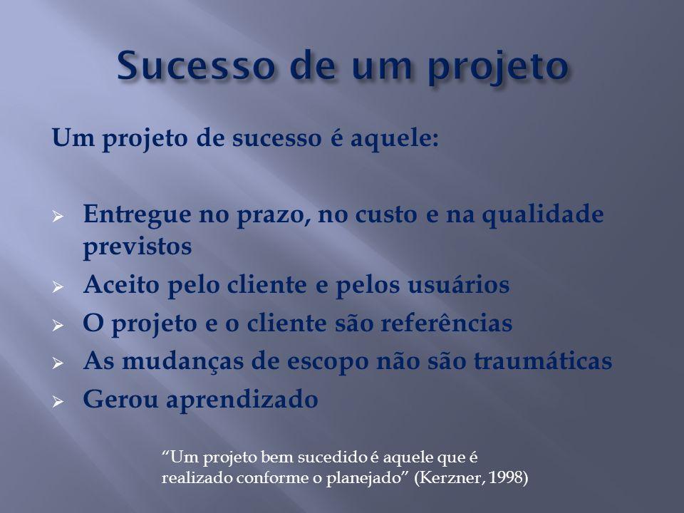 Sucesso de um projeto Um projeto de sucesso é aquele: