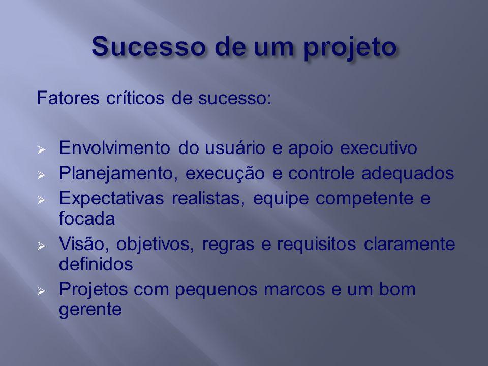 Sucesso de um projeto Fatores críticos de sucesso: