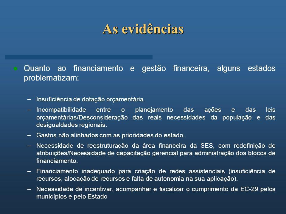 As evidênciasQuanto ao financiamento e gestão financeira, alguns estados problematizam: Insuficiência de dotação orçamentária.