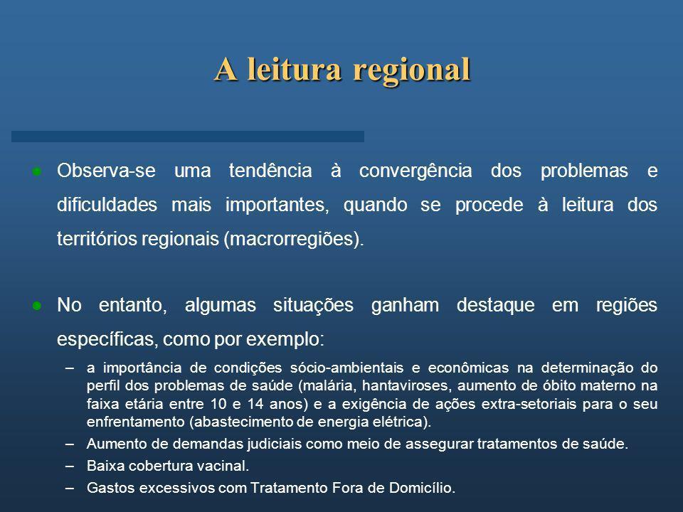 A leitura regional
