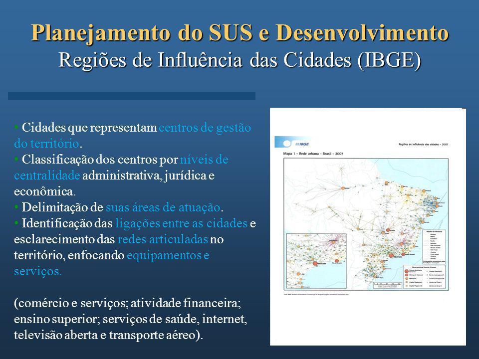 Planejamento do SUS e Desenvolvimento Regiões de Influência das Cidades (IBGE)