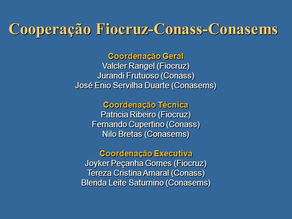 Cooperação Fiocruz-Conass-Conasems