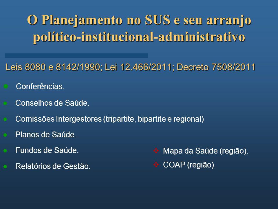 O Planejamento no SUS e seu arranjo político-institucional-administrativo