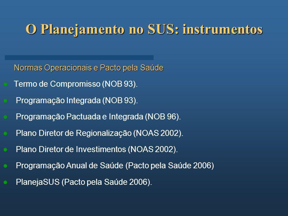 O Planejamento no SUS: instrumentos