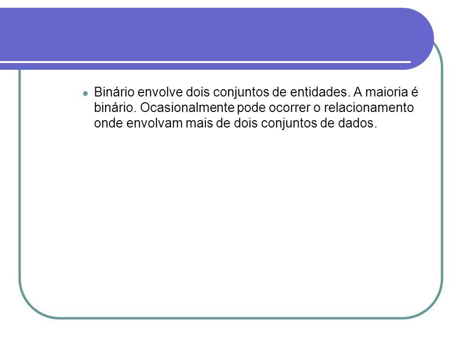 Binário envolve dois conjuntos de entidades. A maioria é binário