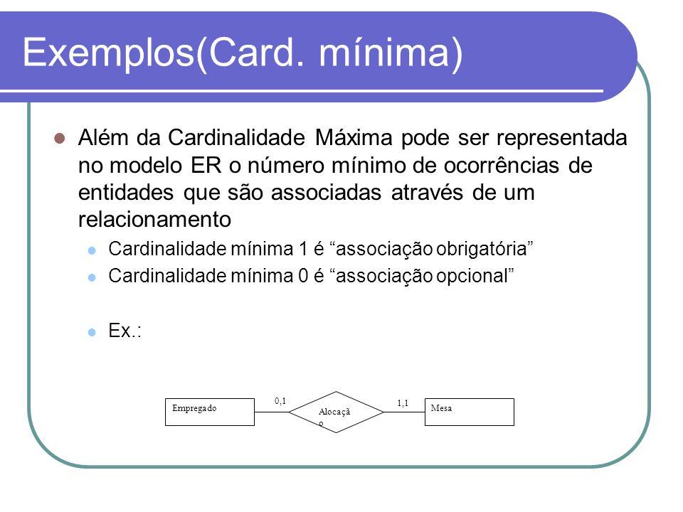 Exemplos(Card. mínima)