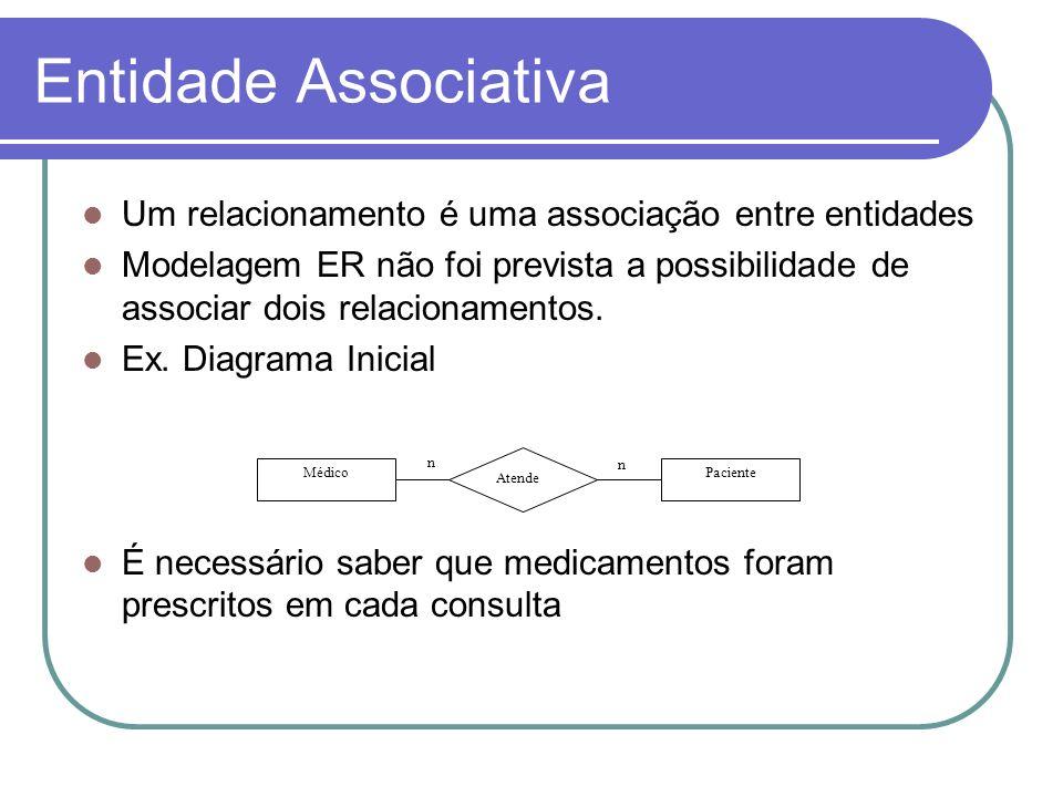 Entidade Associativa Um relacionamento é uma associação entre entidades.