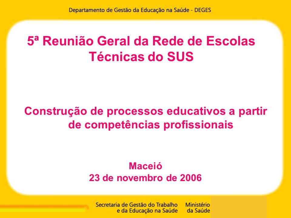 5ª Reunião Geral da Rede de Escolas Técnicas do SUS