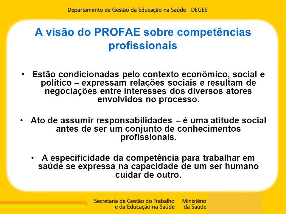 A visão do PROFAE sobre competências profissionais