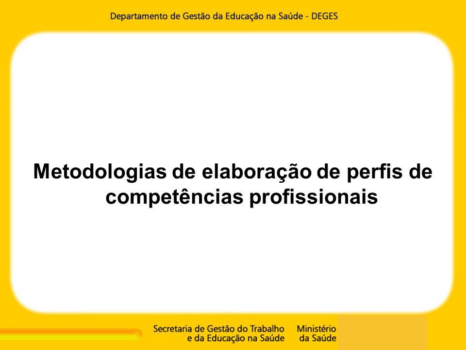 Metodologias de elaboração de perfis de competências profissionais