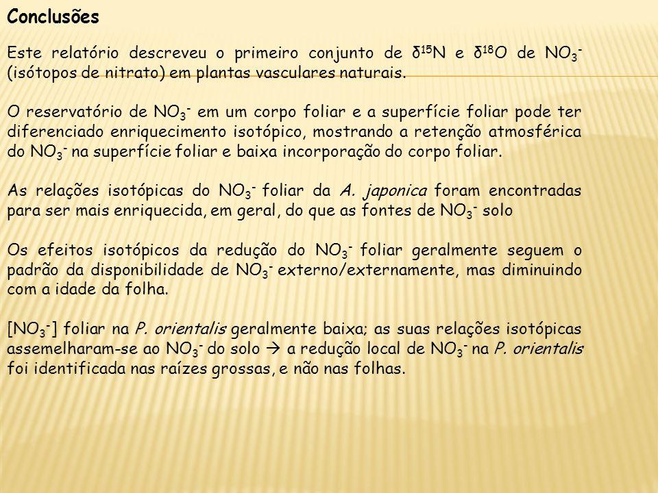 Conclusões Este relatório descreveu o primeiro conjunto de δ15N e δ18O de NO3- (isótopos de nitrato) em plantas vasculares naturais.