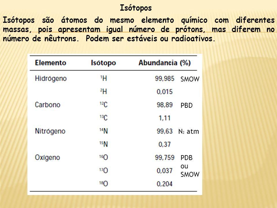 Isótopos