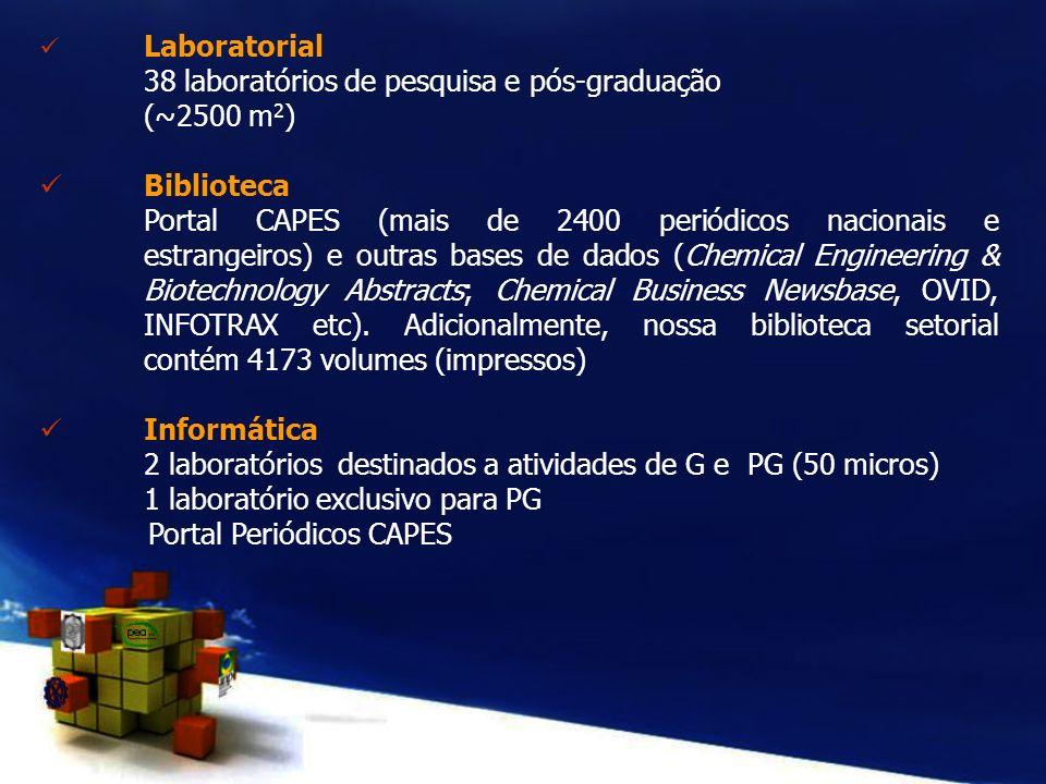 38 laboratórios de pesquisa e pós-graduação (~2500 m2) Biblioteca