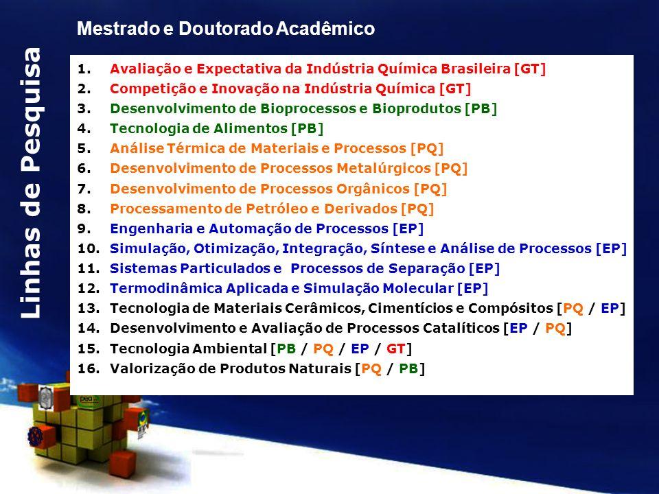 Linhas de Pesquisa Mestrado e Doutorado Acadêmico