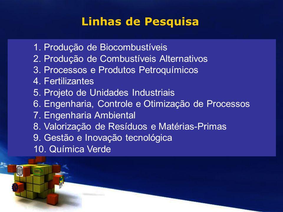 Linhas de Pesquisa Produção de Biocombustíveis