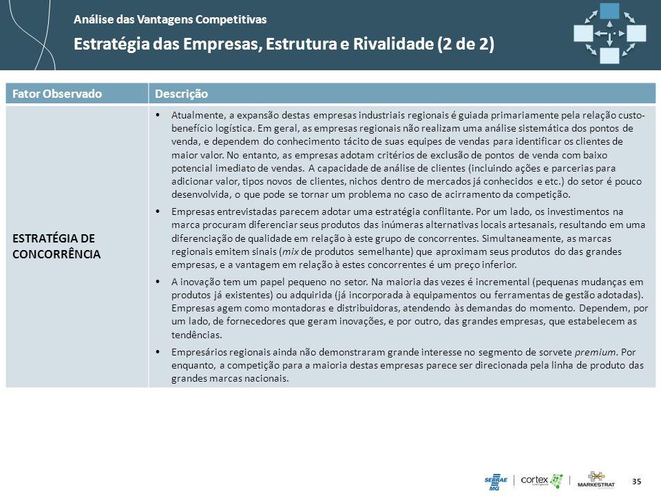 Estratégia das Empresas, Estrutura e Rivalidade (2 de 2)