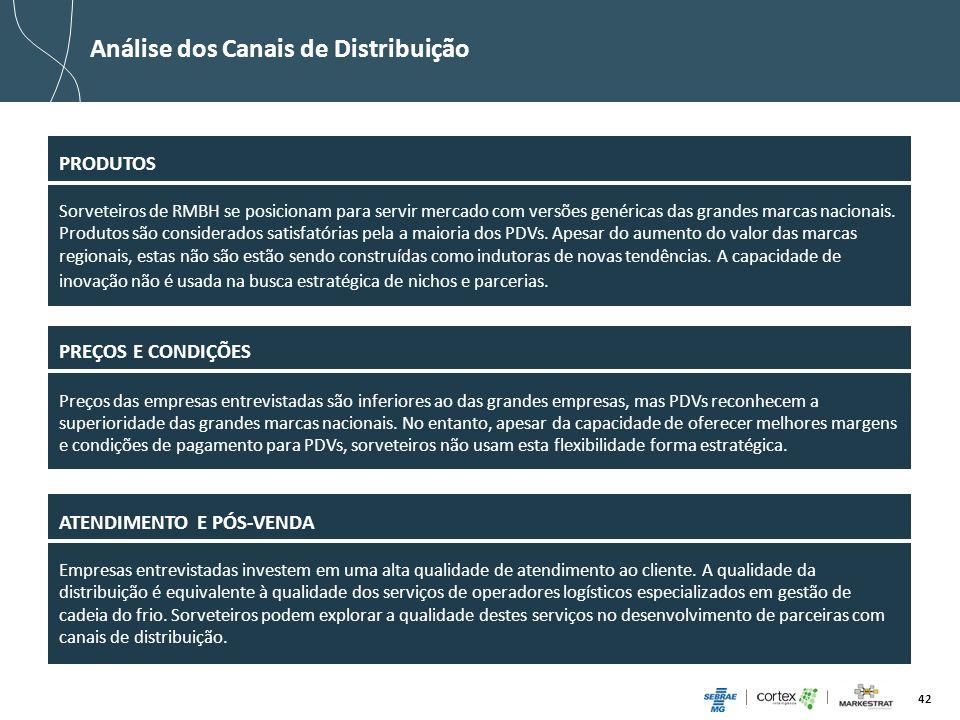 Análise dos Canais de Distribuição
