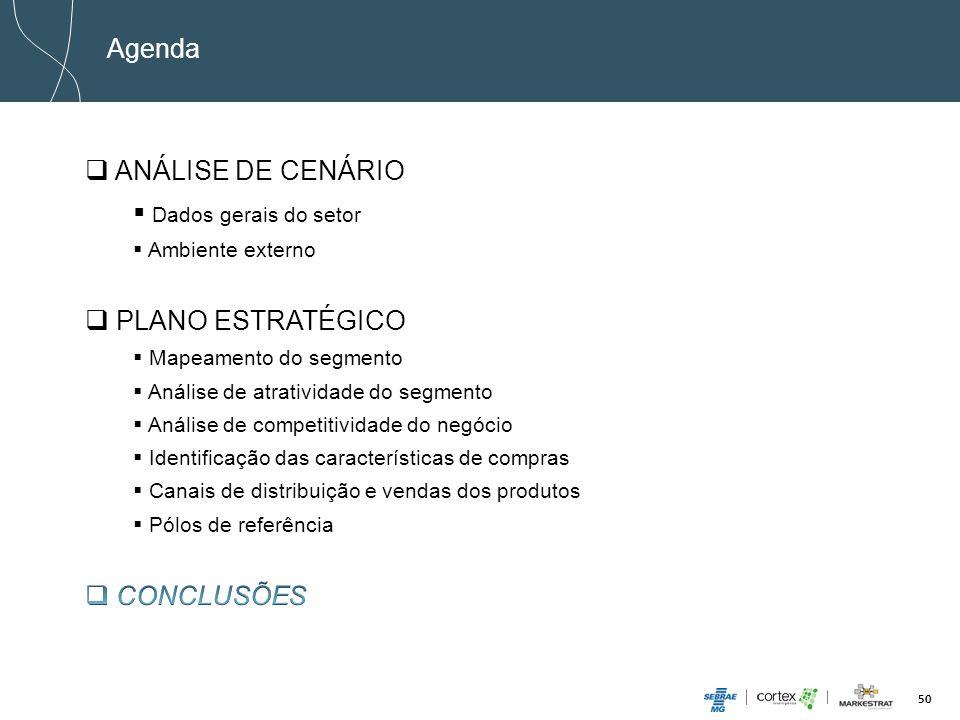 Agenda ANÁLISE DE CENÁRIO Dados gerais do setor PLANO ESTRATÉGICO