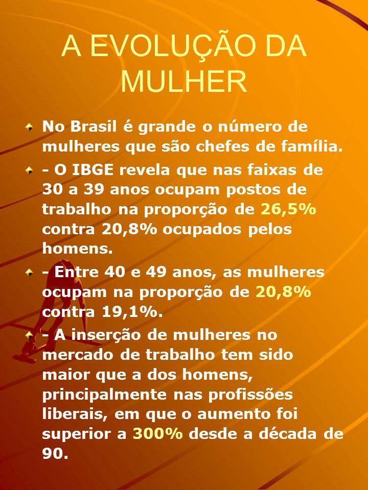 A EVOLUÇÃO DA MULHER No Brasil é grande o número de mulheres que são chefes de família.