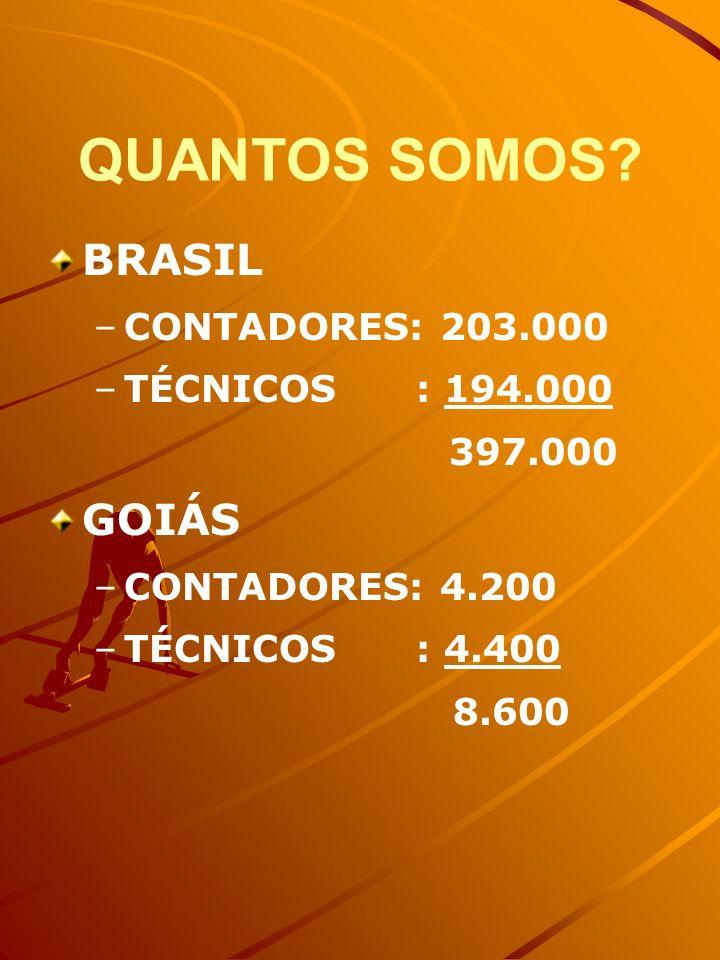 QUANTOS SOMOS BRASIL GOIÁS CONTADORES: 203.000 TÉCNICOS : 194.000
