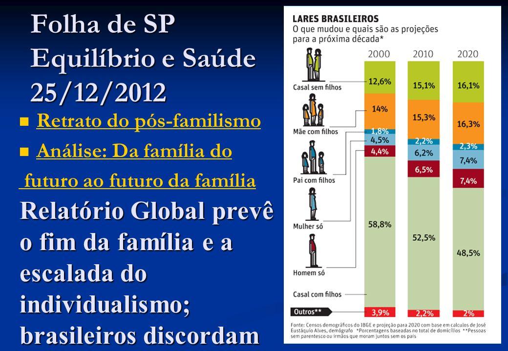 Folha de SP Equilíbrio e Saúde 25/12/2012