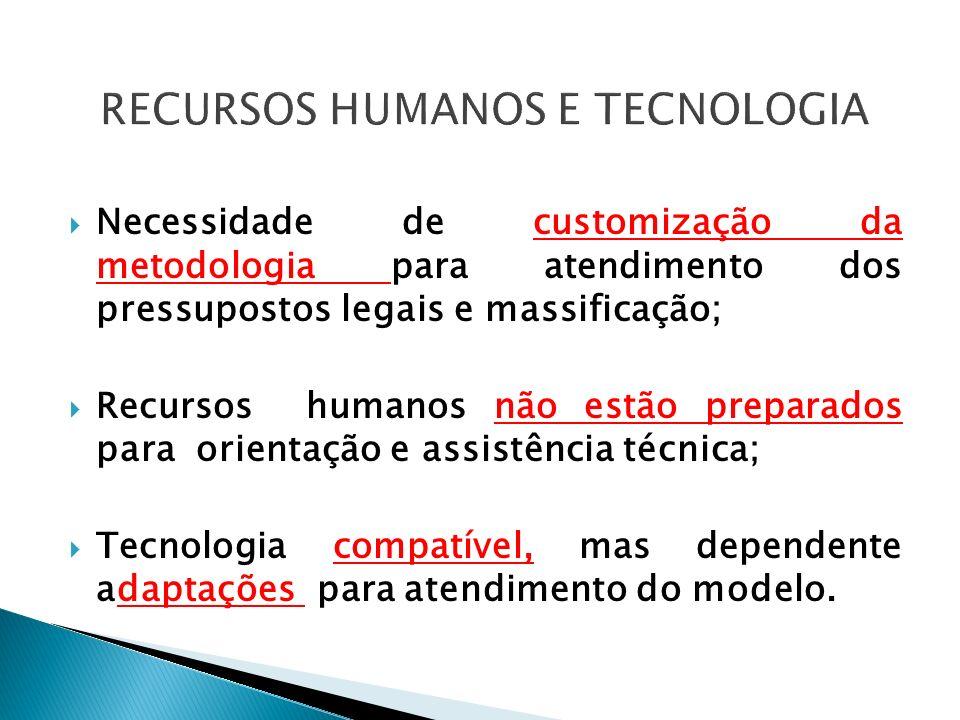RECURSOS HUMANOS E TECNOLOGIA