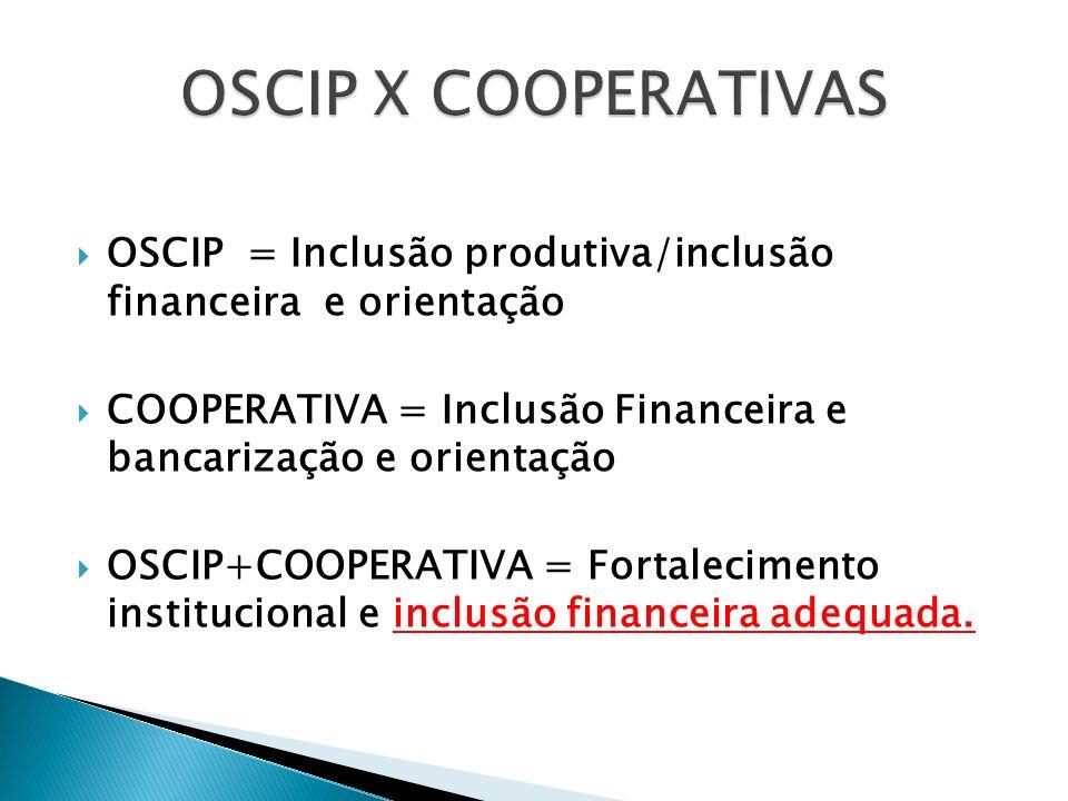 OSCIP X COOPERATIVAS OSCIP = Inclusão produtiva/inclusão financeira e orientação. COOPERATIVA = Inclusão Financeira e bancarização e orientação.