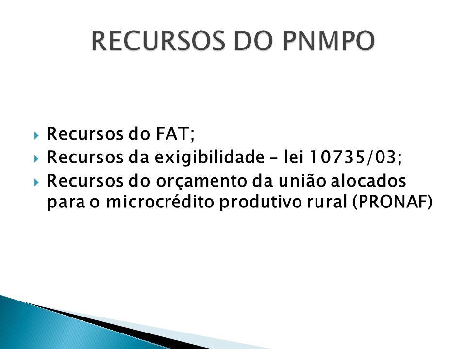 RECURSOS DO PNMPO Recursos do FAT;