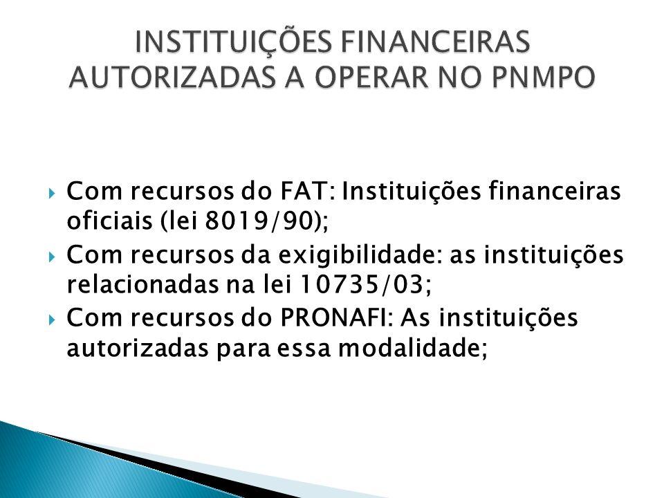 INSTITUIÇÕES FINANCEIRAS AUTORIZADAS A OPERAR NO PNMPO