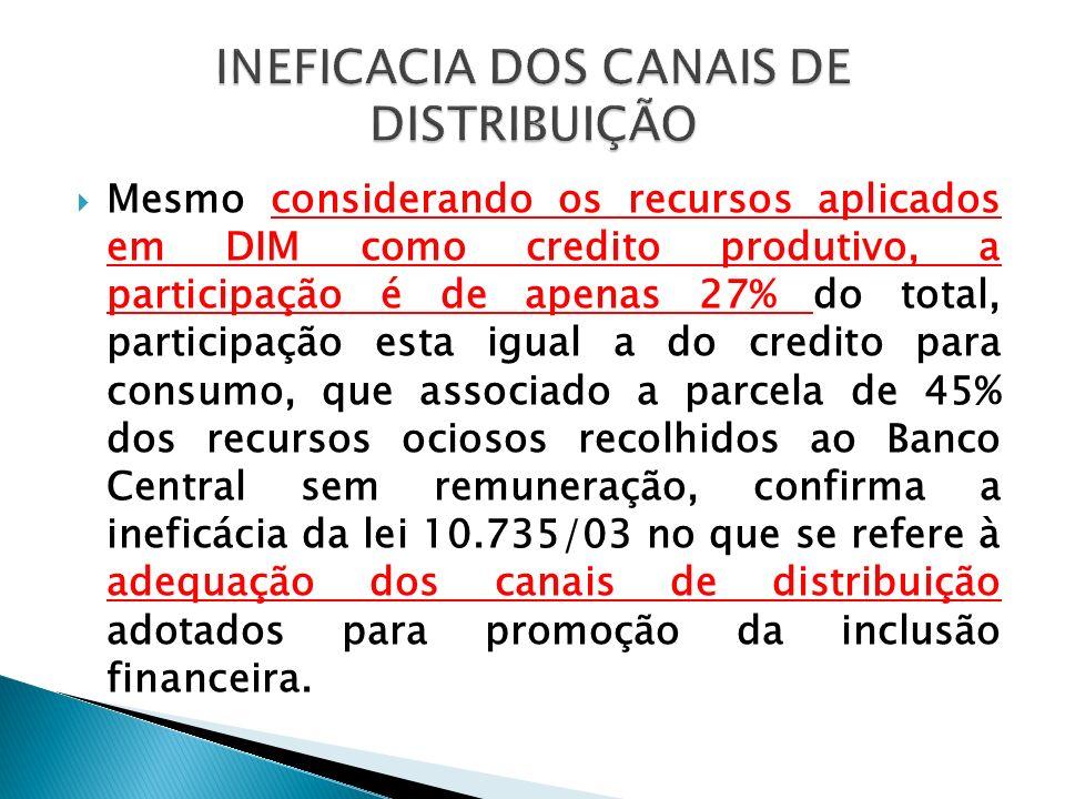 INEFICACIA DOS CANAIS DE DISTRIBUIÇÃO