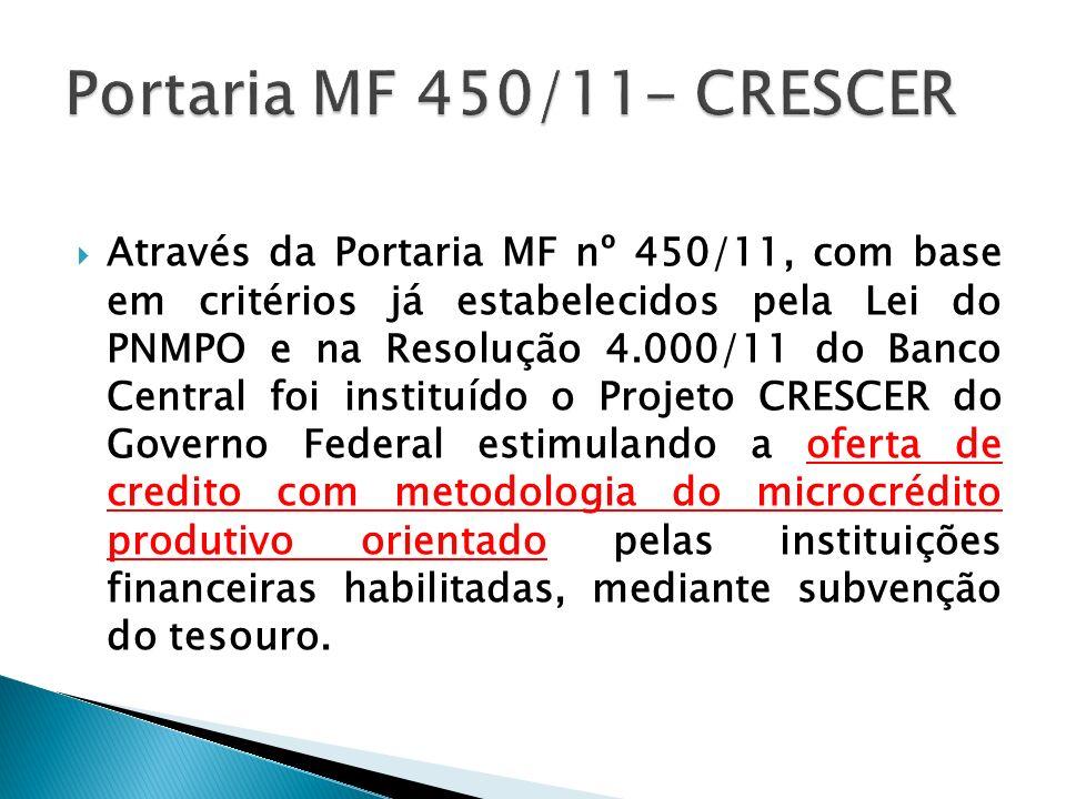 Portaria MF 450/11- CRESCER