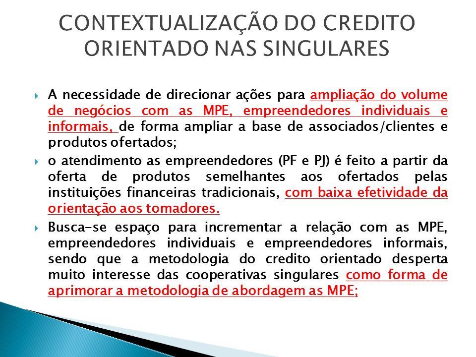 CONTEXTUALIZAÇÃO DO CREDITO ORIENTADO NAS SINGULARES