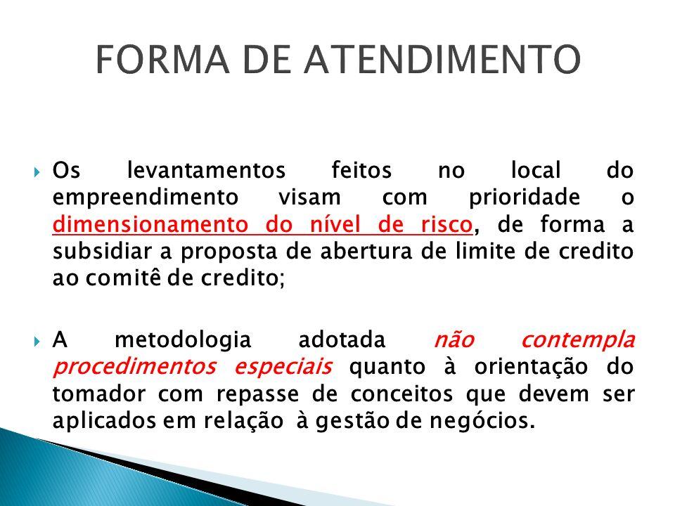FORMA DE ATENDIMENTO