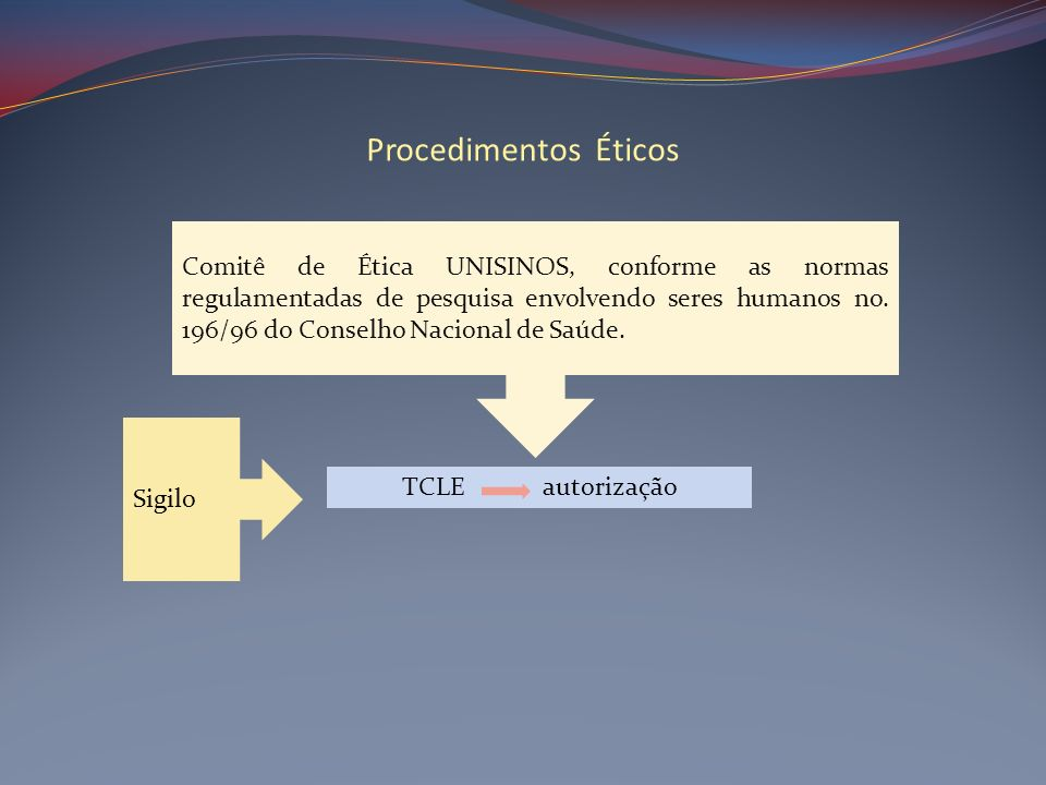 Procedimentos Éticos