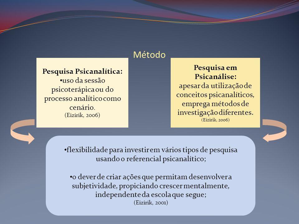 Pesquisa Psicanalítica: Pesquisa em Psicanálise: