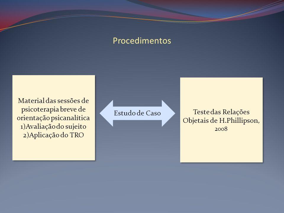 Procedimentos Material das sessões de psicoterapia breve de orientação psicanalítica. 1)Avaliação do sujeito.