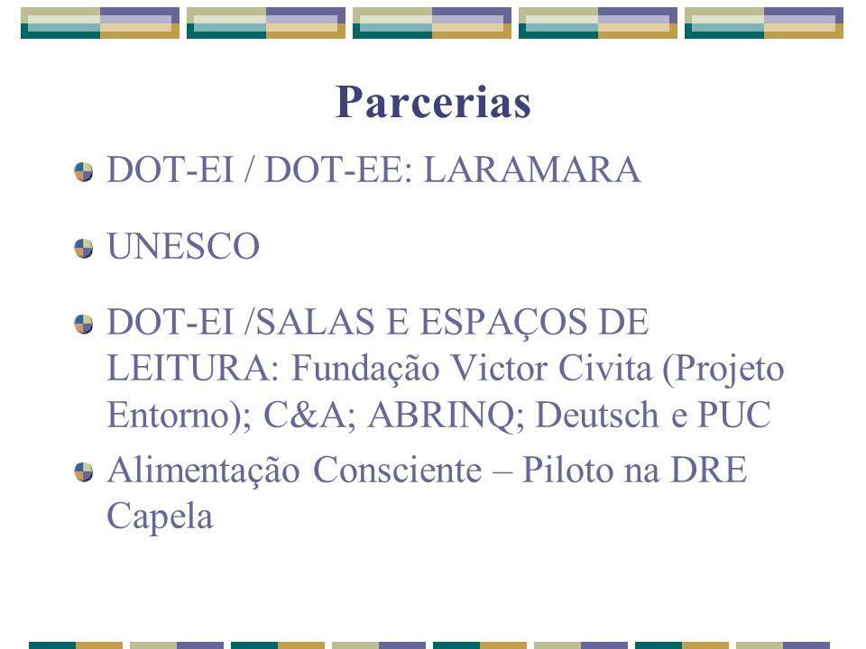 Parcerias DOT-EI / DOT-EE: LARAMARA UNESCO