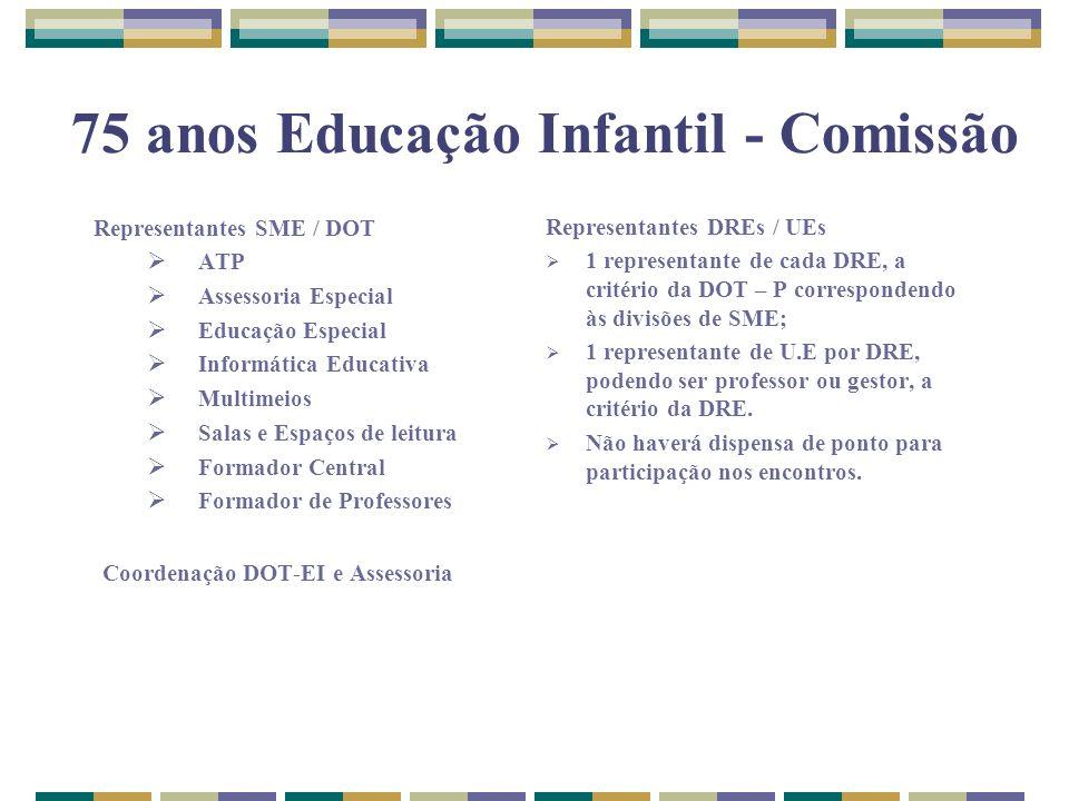 75 anos Educação Infantil - Comissão