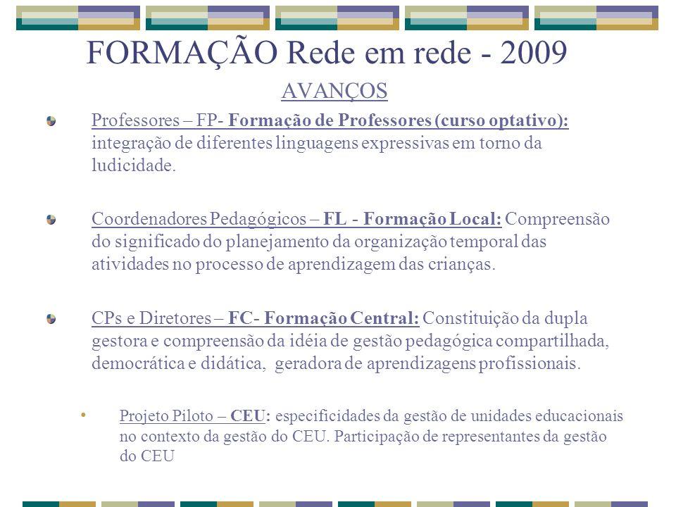 FORMAÇÃO Rede em rede - 2009 AVANÇOS