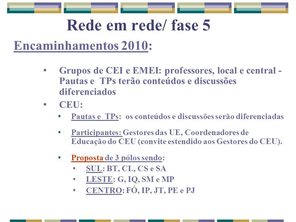 Rede em rede/ fase 5 Encaminhamentos 2010: