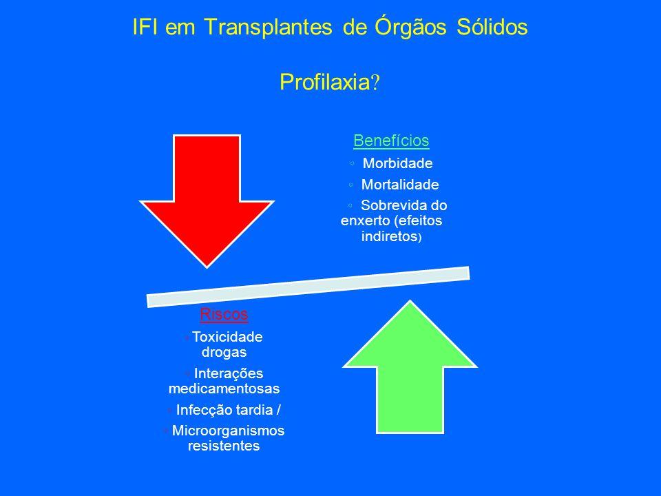 IFI em Transplantes de Órgãos Sólidos Profilaxia