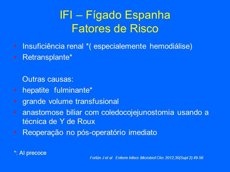 IFI – Fígado Espanha Fatores de Risco