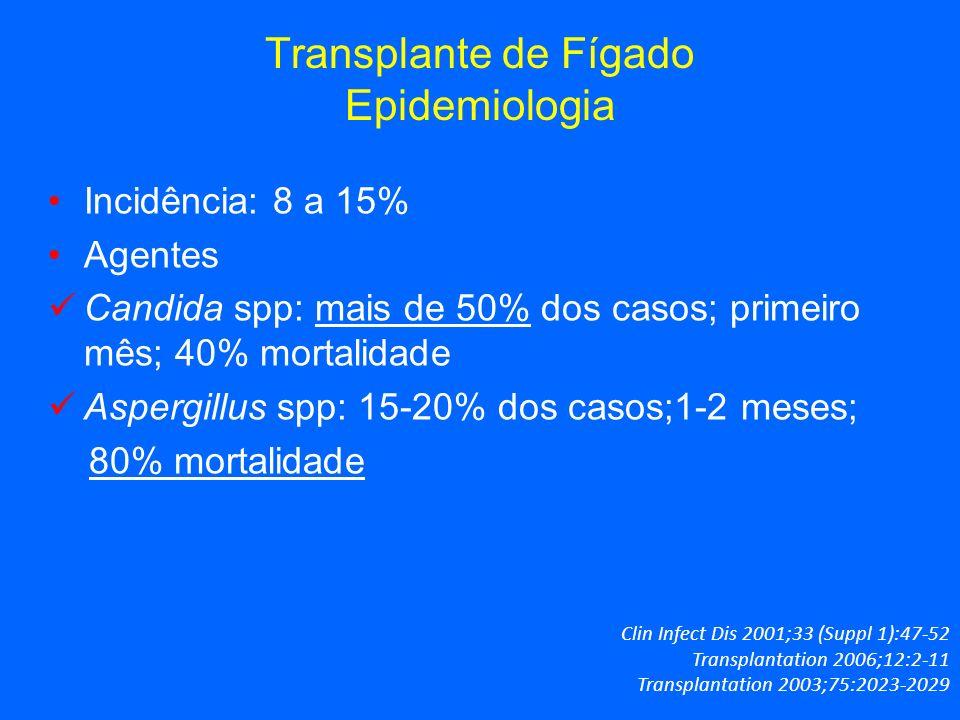 Transplante de Fígado Epidemiologia
