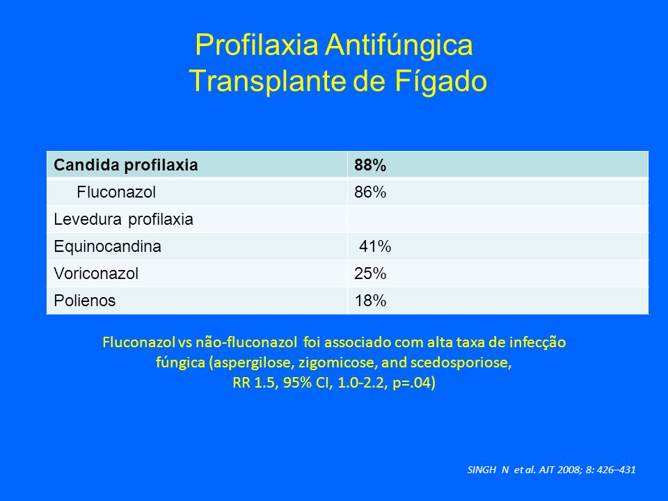 Profilaxia Antifúngica Transplante de Fígado